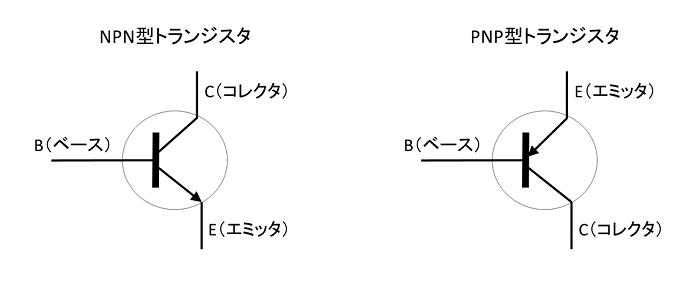 NPN/PNPオープンコレクタ出力