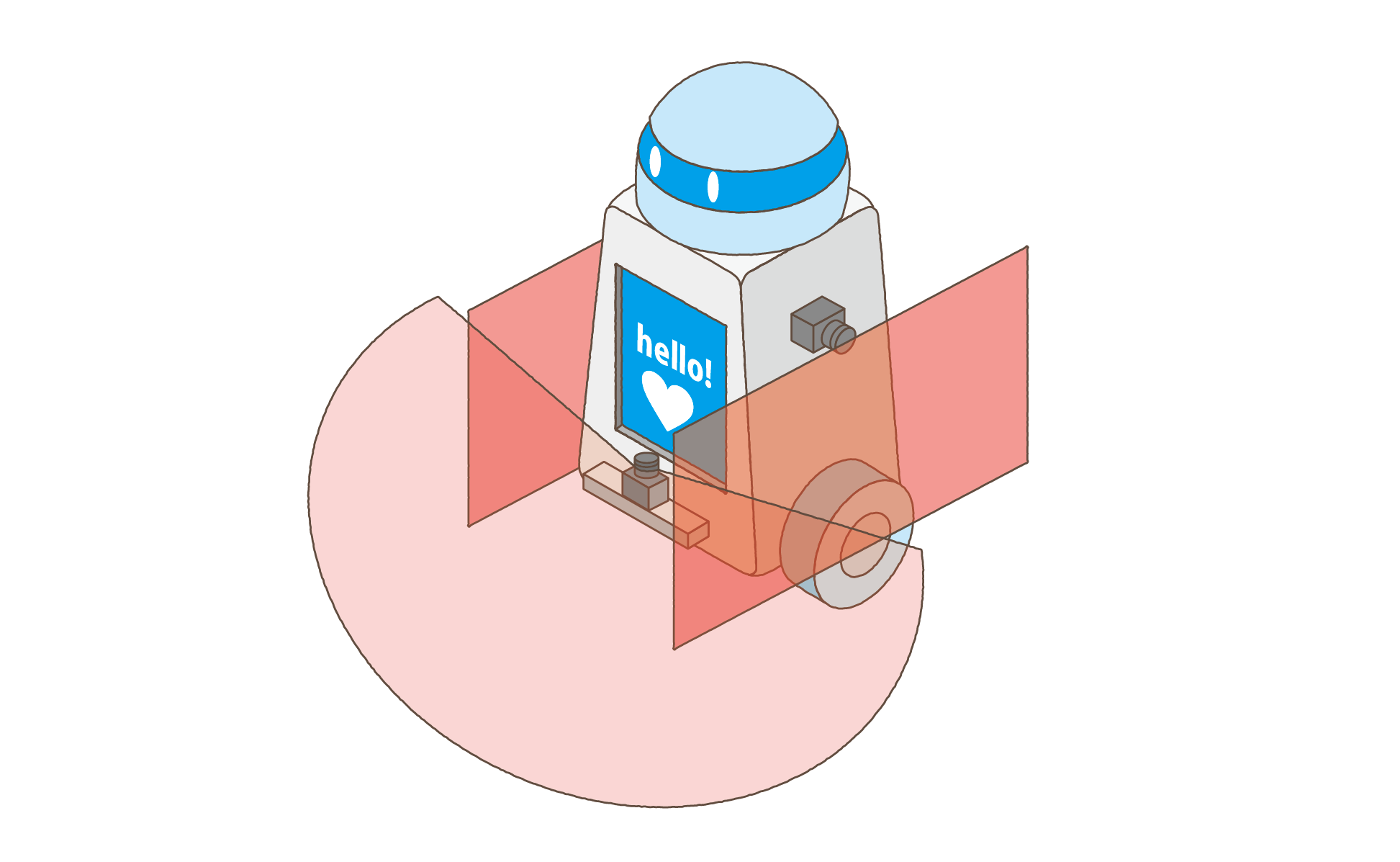 警備・清掃・案内ロボットの自律移動