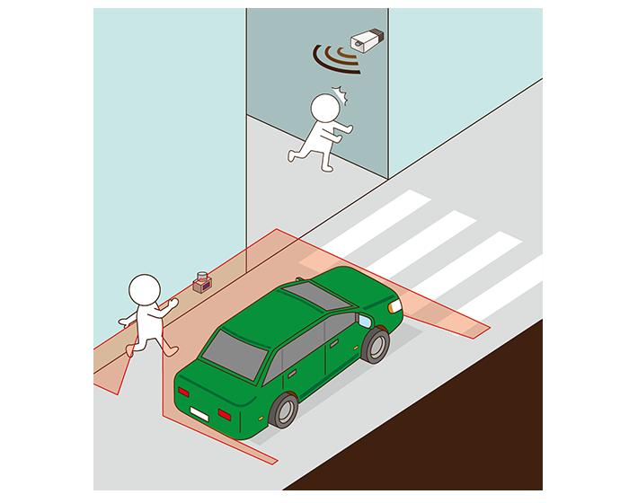 交差点の衝突対策