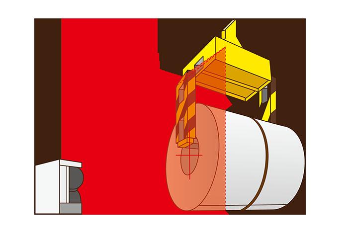 製鉄コイルの位置及び中心位置計測