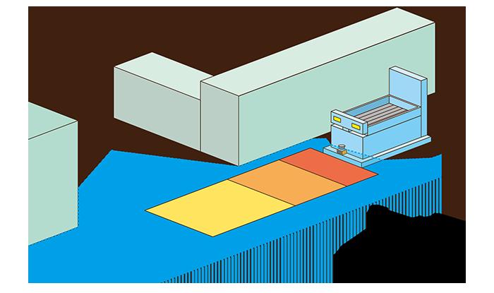 AGV SLAMと障害物検知を一つのセンサで実現