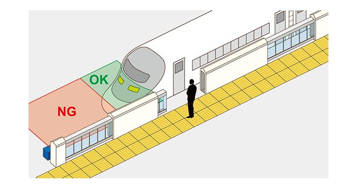鉄道車両の停止位置検知