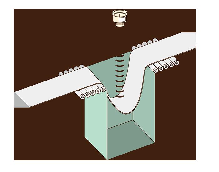 鋼板のループ制御