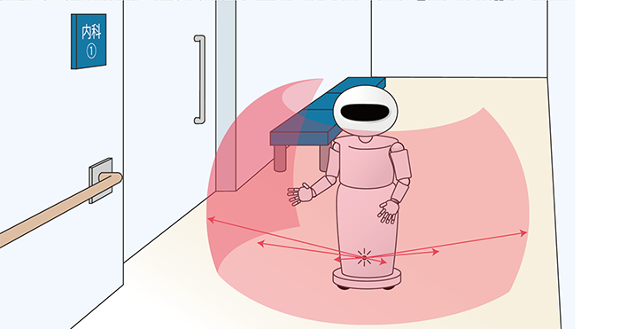 サービスロボットの環境認識 3D