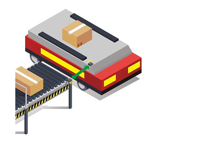 AGV(無人搬送台車)の移載指示や行き先指示通信