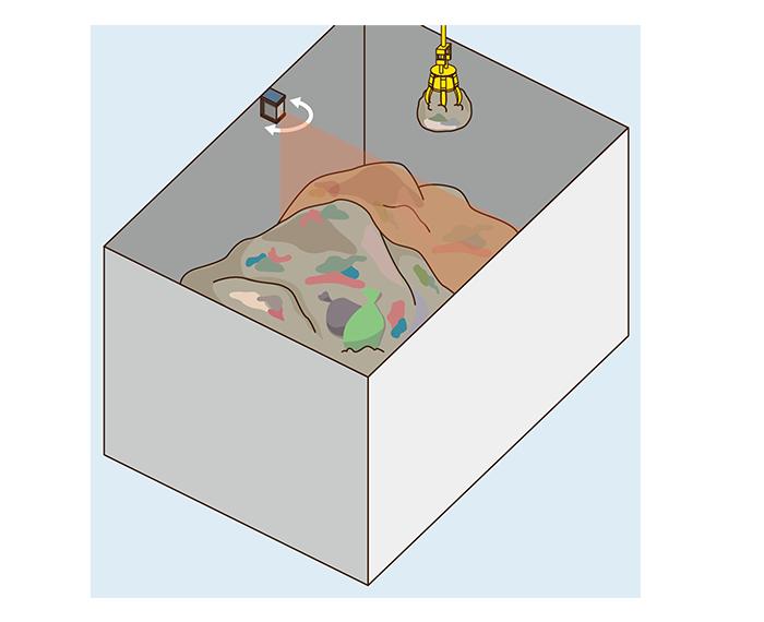 ゴミ処理クレーンの自動化