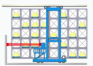 自動倉庫 スタッカークレーンの通信制御
