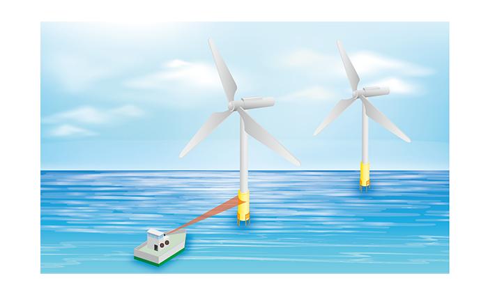 洋上風力発電 船舶衝突回避