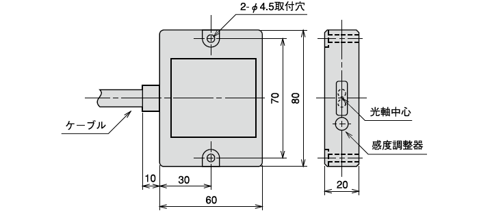 (ヘッドオンタイプ)  DMH-GB1、DMH-GB2