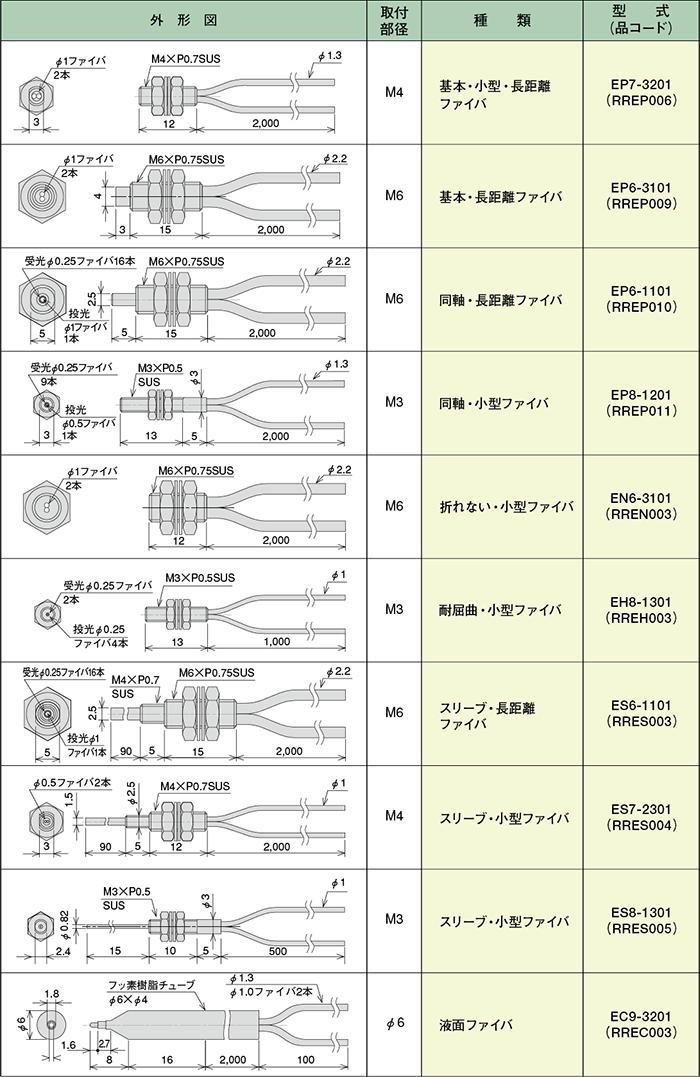 反射式ファイバユニット(PCF対応)
