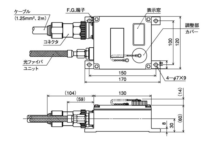 アンプユニット (投光器・受光器共通)