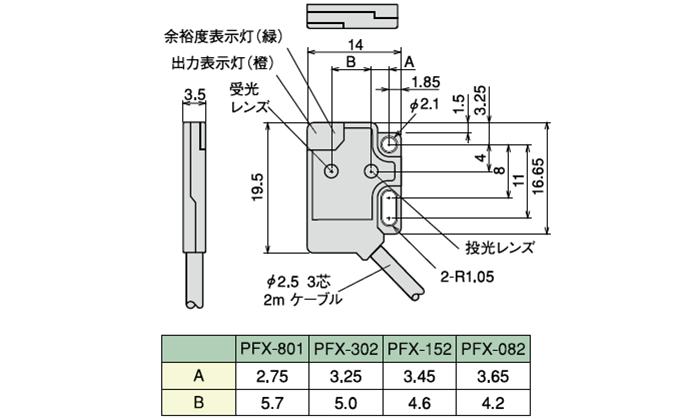 PFX-801・PFX-302・PFX-152・PFX-082