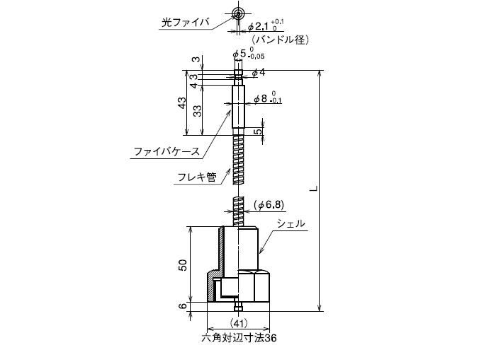 ファイバユニット(FHL-Mシリーズ)